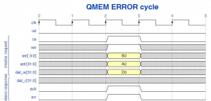 QMEM error cycle