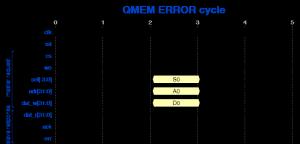 QMEM error cycle