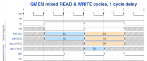 QMEM mixed cycles with 1 cycle delay