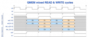 QMEM mixed cycles with no delay